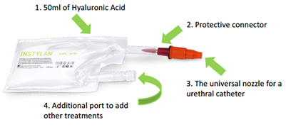 https://www.cathetersplus.com/product/bladder-irrigation/instylan/kit-l-bladder-irrigation/